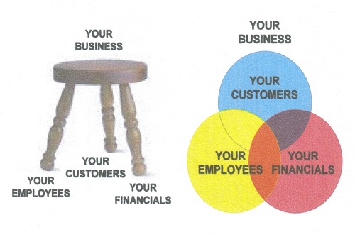 Repeat The Make Your Business Better Mantra And Feel Happy