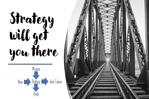 Strategy Will Get You There